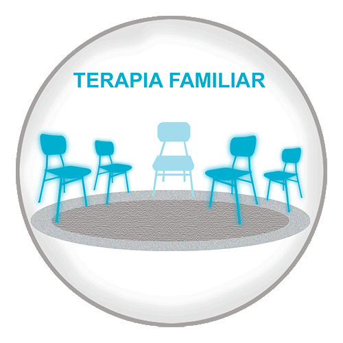 terapia familiar alcobendas
